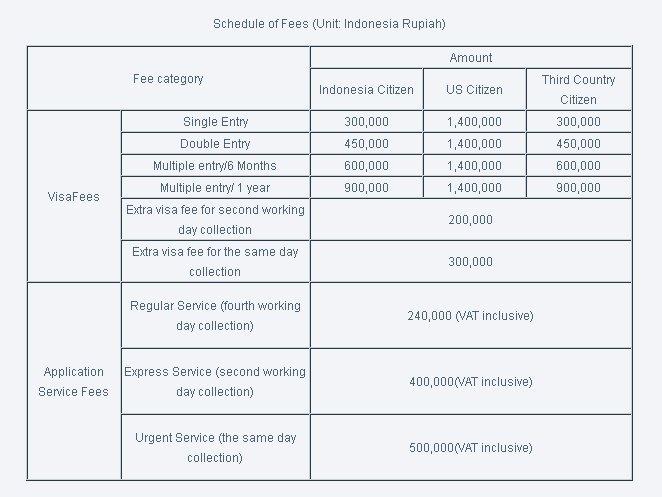Biaya mengurus visa China di Indonesia